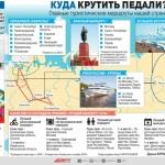 Главные туристические маршруты России. Инфографика